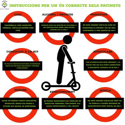 Alcarràs inicia una campanya de sensibilització en favor de l'ús responsable dels patinets elèctrics